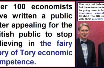tory economic competence